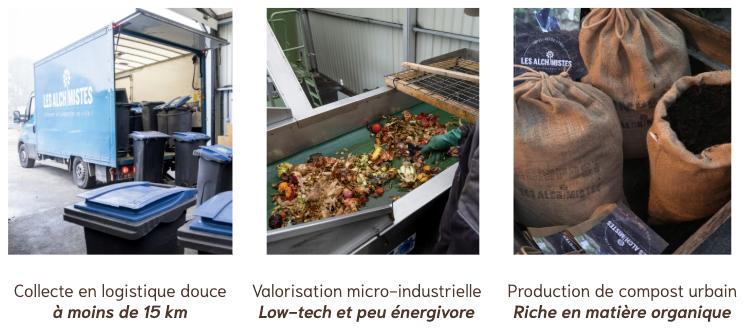<b>LES ALCHIMISTES, une valorisation des déchets alimentaires</b>