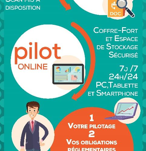 <b>CER FRANCE Pilotage dynamique</b>